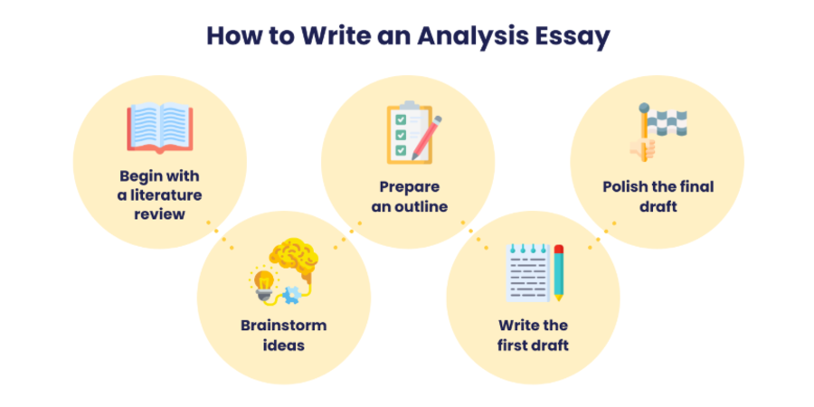 Best analysis essay writers websites for masters conclusion of an essay on drugs