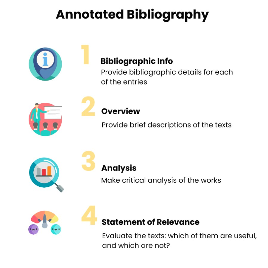Custom bibliography writers sites usa buy medicine admission paper