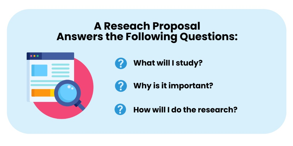 custom research proposal writer websites for university