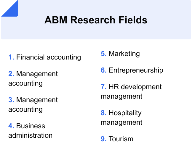417 Business Research Topics For ABM Students