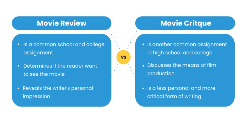 Custom movie review writers website for college resume special education teacher assistant