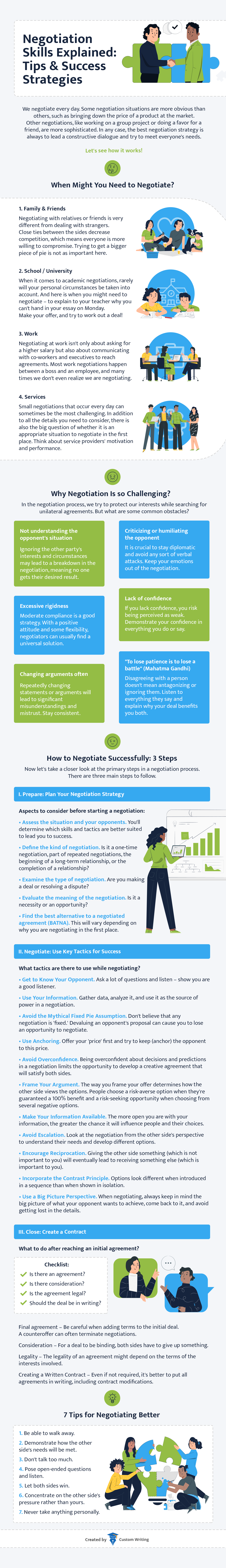 The infographic provides detailed explanation of negotiation skills: guidelines, tips & strategies.