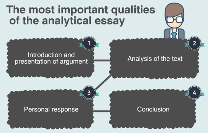 write your best analytical essay today tips and tricks qualities of analytical essay graphic