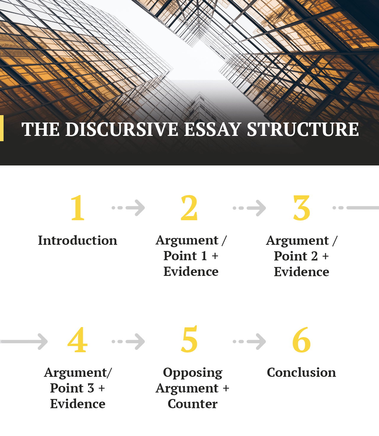 How To Write An Impressive Discursive Essay Tips To Succeed  Buy Business Plans also Cheap Business Plan Writers Uk  Importance Of English Language Essay