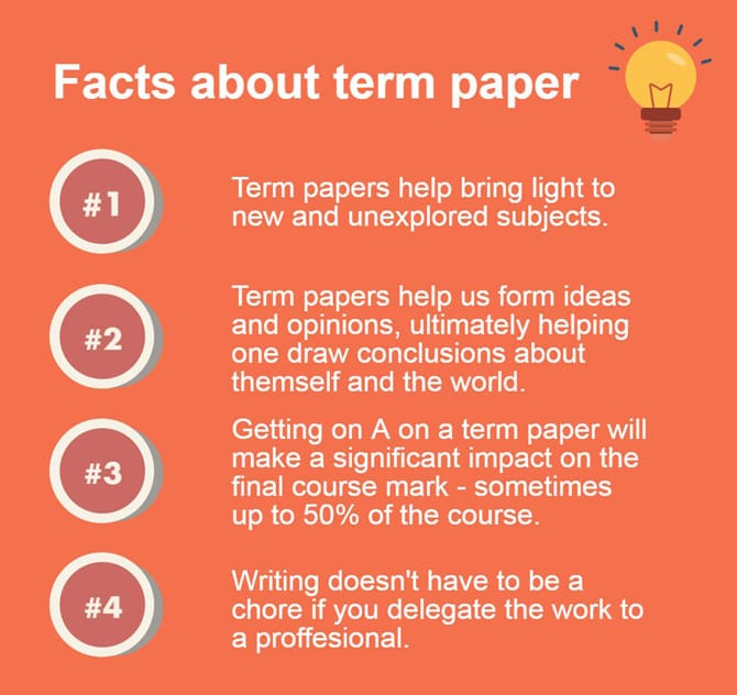 Effective way of writing a report or term paper