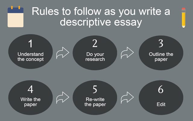 rules for writing descriptive essays Learn how to write a descriptive essay professional writers share must-know essay writing tips.