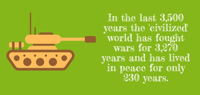 history essay fact wars