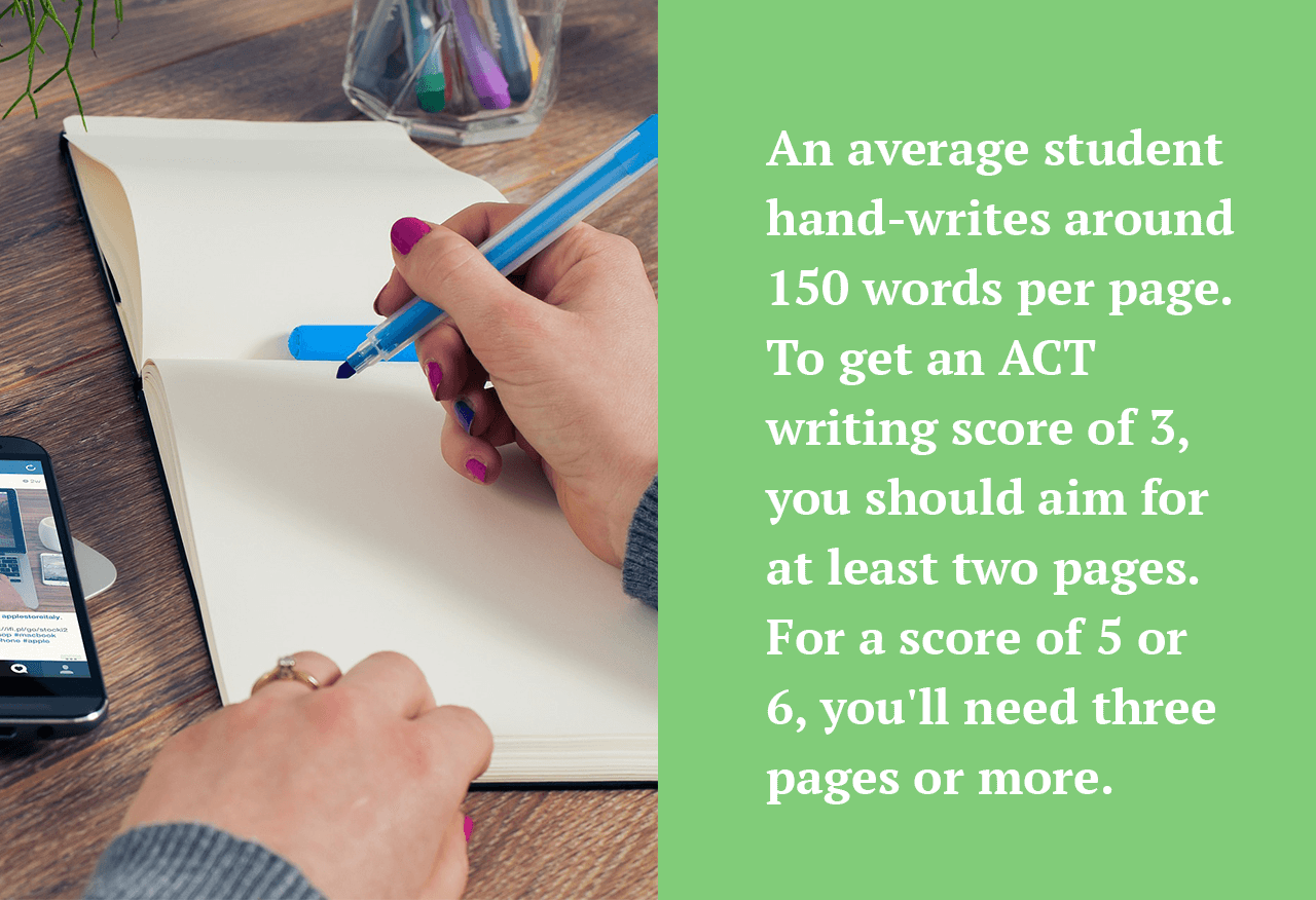 does the act essay affect your score How are you graded on your essay to get your final score learn here  what  does your act writing score mean and how is your act essay scored  find  out how essay length can affect your score on act writing here.
