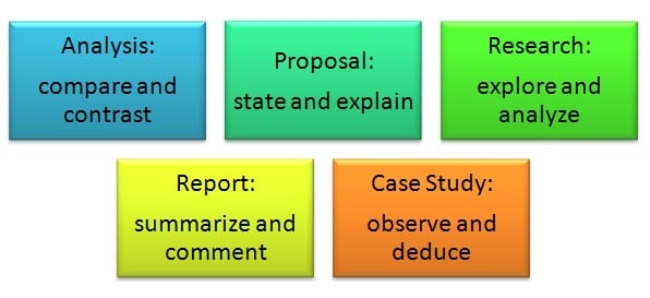 Case Study Method in Psychology | Simply Psychology