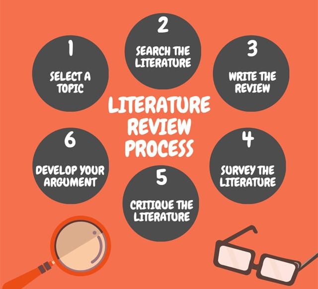Literature Review Outline Useful Tips And A Brilliant