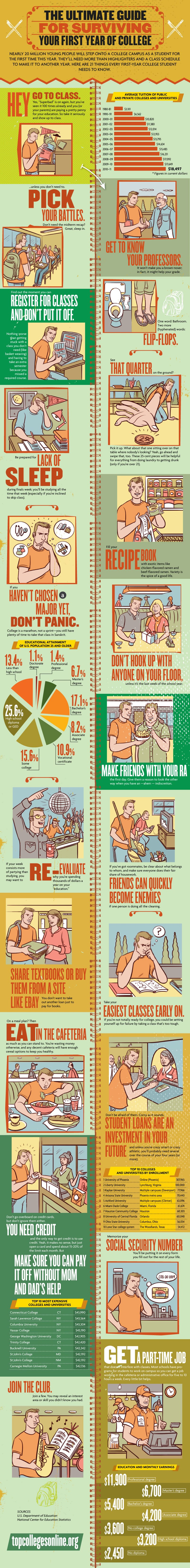 for first year college challenges infographic tips for first year college challenges infographic