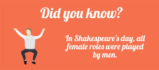 fact-about-shakespeare