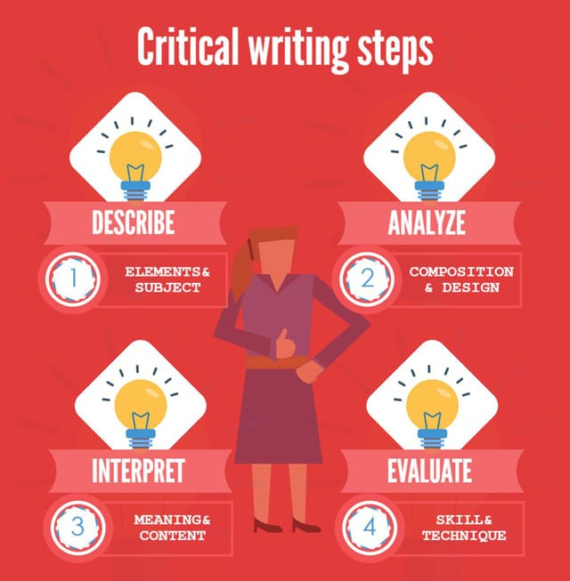 Critical writing steps