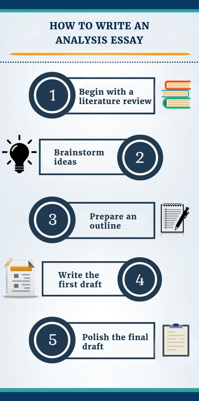 how to start a analysis essay How to write an analytical essay if you're writing a rhetorical analysis start with your central topic, and arrange smaller ideas around it in bubbles connect the bubbles to identify patterns and how things are related.