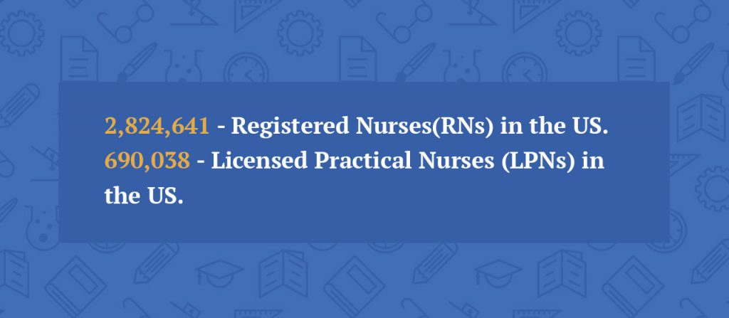 excellent reflective essay in nursing easy guidelines who have made a firm decision to become a nurse and who will contribute to the community of the school and the field of healthcare in general